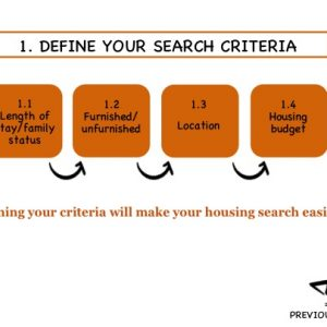 Mobile researchers: your housing guide